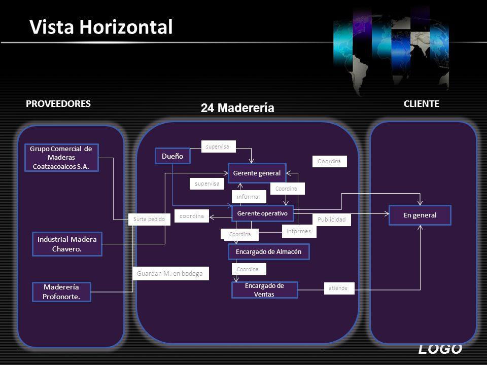 LOGO Vista Horizontal PROVEEDORES 24 Maderería CLIENTE Industrial Madera Chavero.