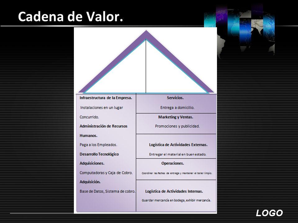 LOGO Cadena de Valor.