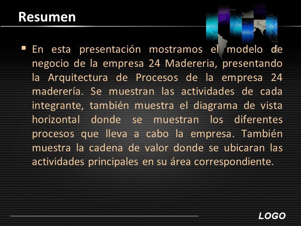 LOGO Resumen  En esta presentación mostramos el modelo de negocio de la empresa 24 Madereria, presentando la Arquitectura de Procesos de la empresa 24 maderería.