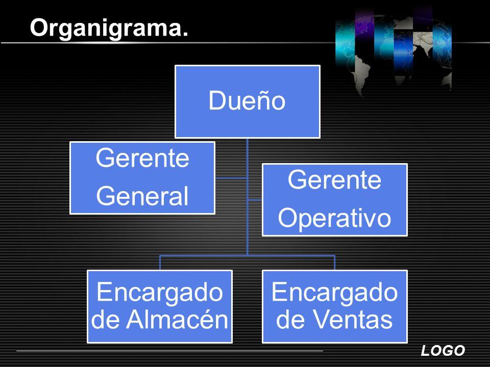 LOGO Organigrama. Dueño Encargado de Almacén Encargado de Ventas Gerente General Gerente Operativo