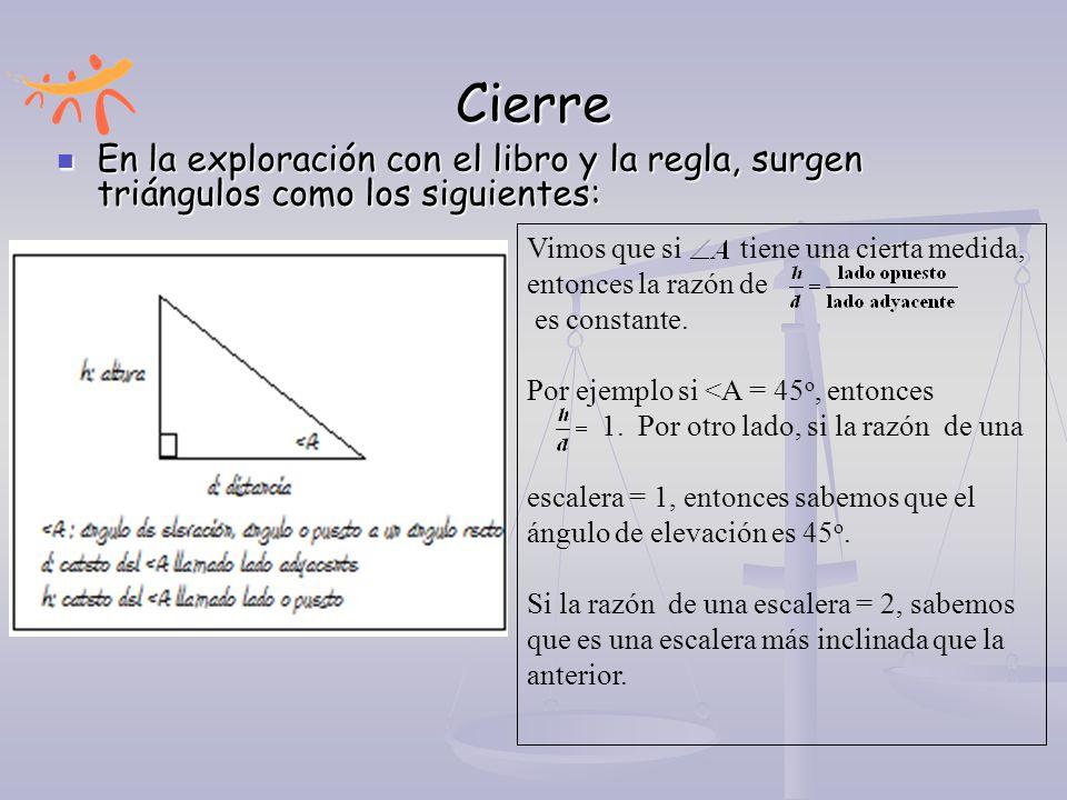 Cierre En la exploración con el libro y la regla, surgen triángulos como los siguientes: En la exploración con el libro y la regla, surgen triángulos
