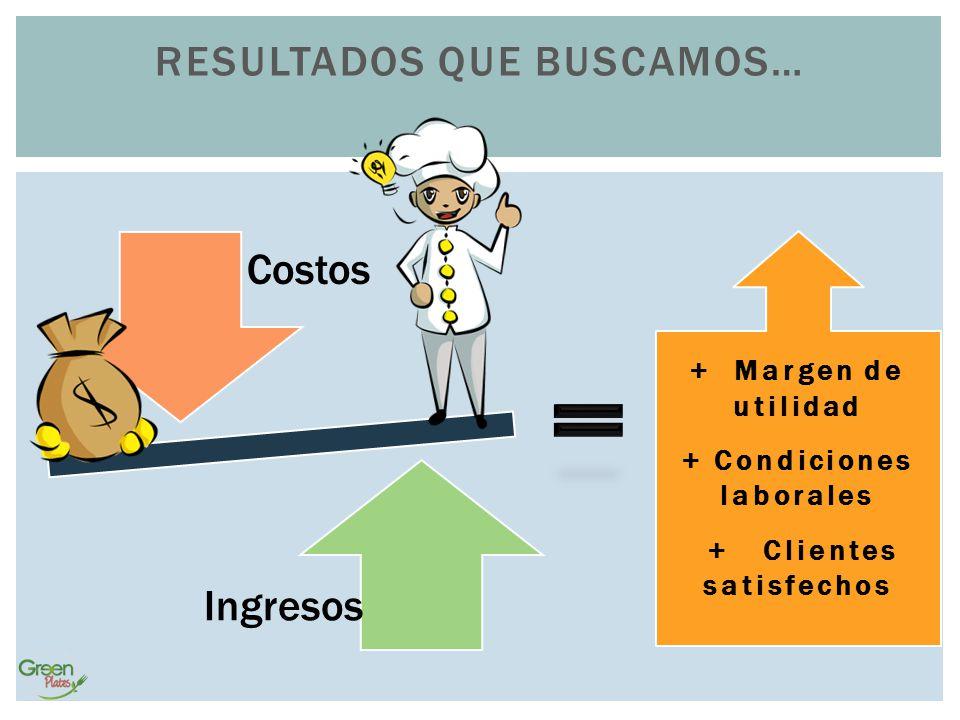 RESULTADOS QUE BUSCAMOS… Costos Ingresos + Margen de utilidad + Condiciones laborales + Clientes satisfechos