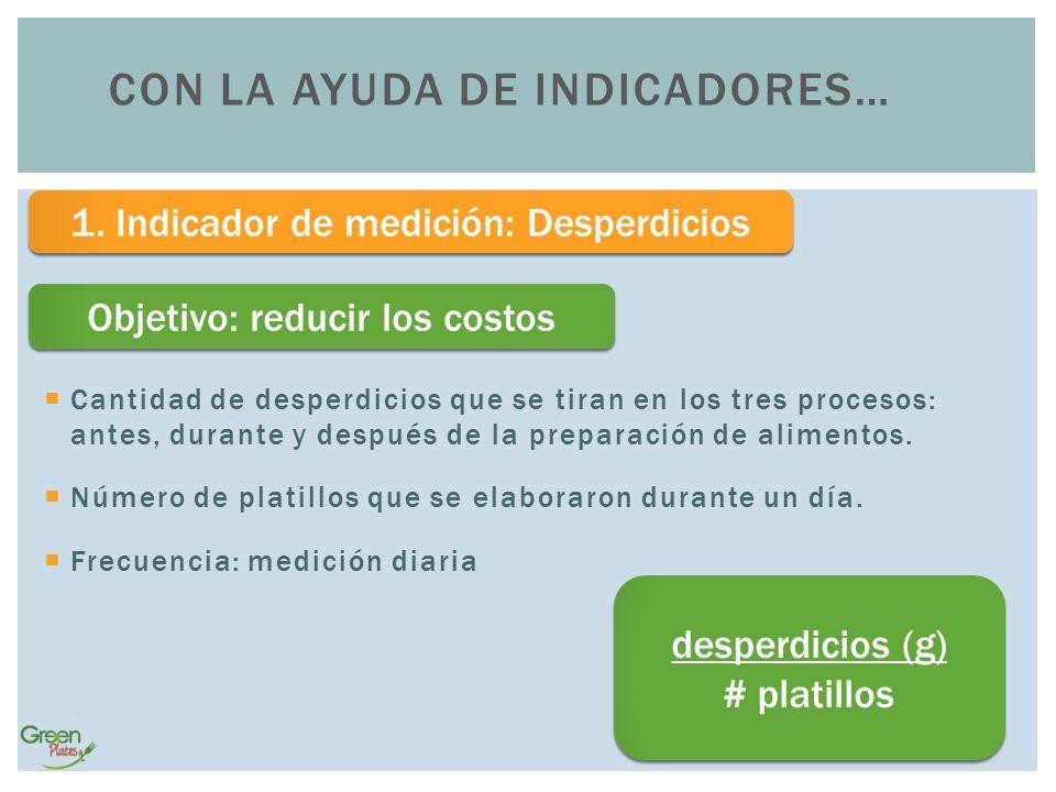  Cantidad de desperdicios que se tiran en los tres procesos: antes, durante y después de la preparación de alimentos.  Número de platillos que se el