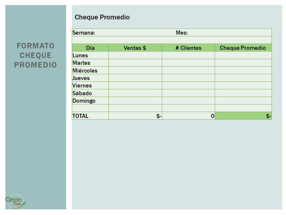 FORMATO CHEQUE PROMEDIO Cheque Promedio Semana: Mes: DíaVentas $# ClientesCheque Promedio Lunes Martes Miércoles Jueves Viernes Sábado Domingo TOTAL $