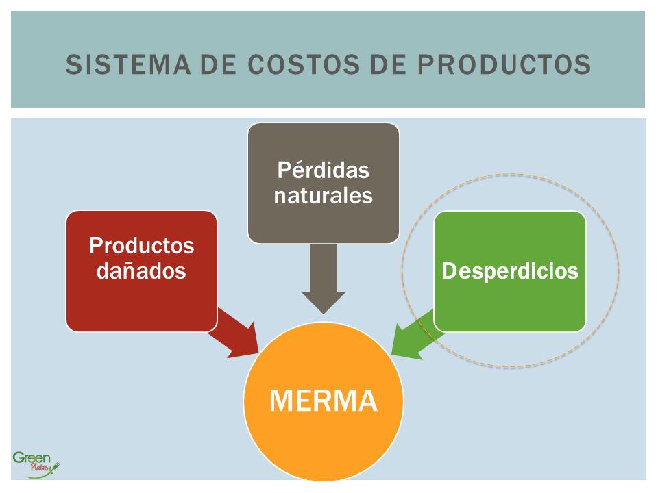 SISTEMA DE COSTOS DE PRODUCTOS MERMA Productos dañados Pérdidas naturales Desperdicios
