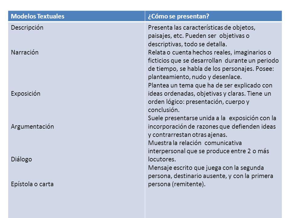 Modelos Textuales¿Cómo se presentan.