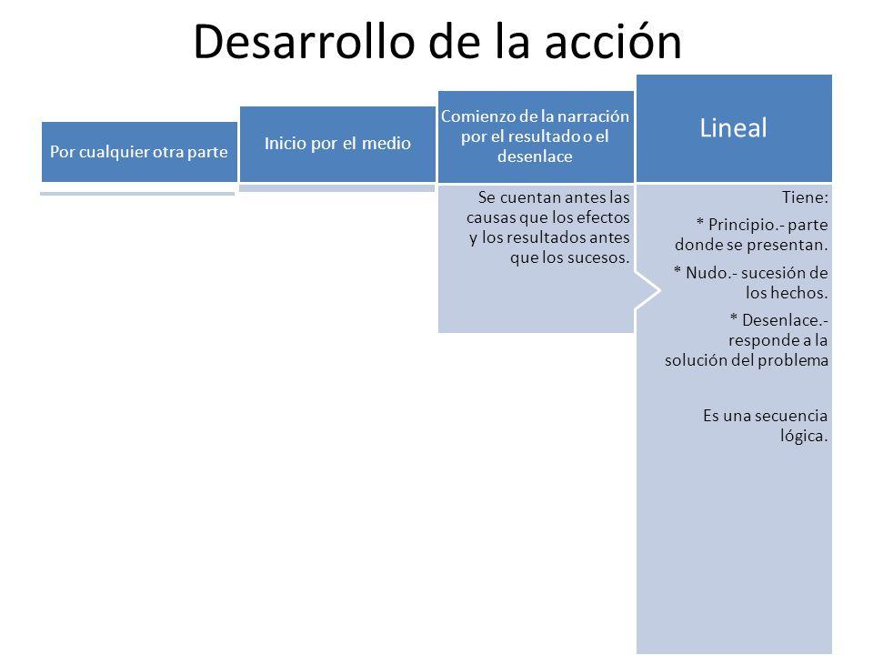 Desarrollo de la acción Tiene: * Principio.- parte donde se presentan.