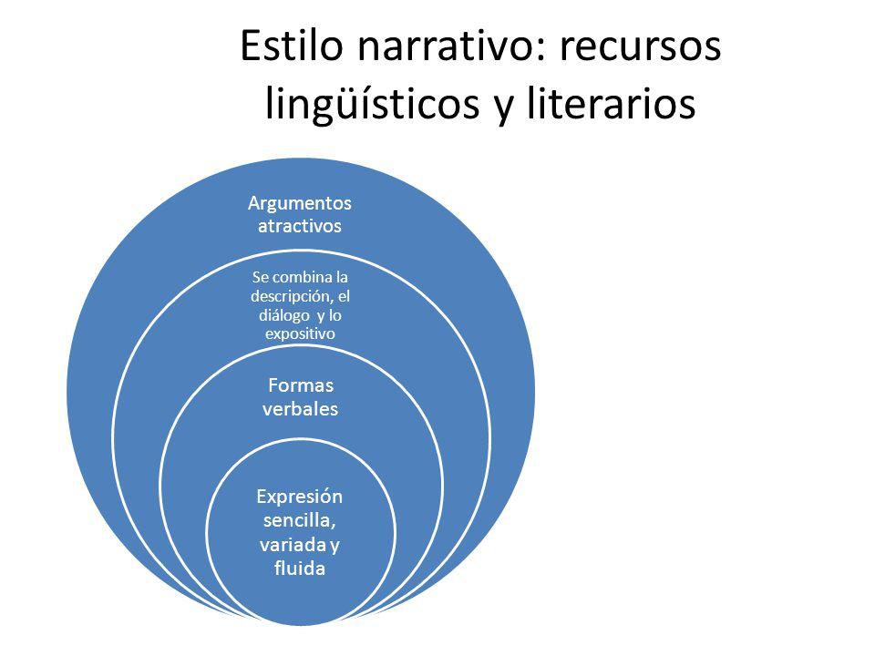 Estilo narrativo: recursos lingüísticos y literarios Argumentos atractivos Se combina la descripción, el diálogo y lo expositivo Formas verbales Expresión sencilla, variada y fluida