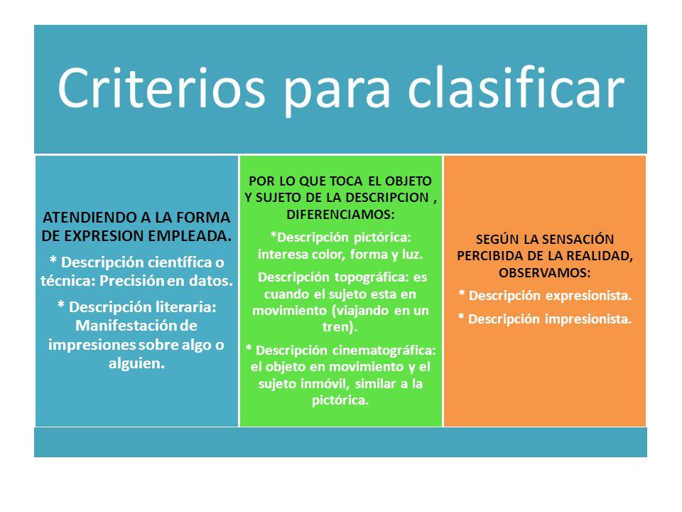 Criterios para clasificar ATENDIENDO A LA FORMA DE EXPRESION EMPLEADA.
