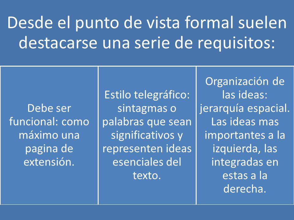 Desde el punto de vista formal suelen destacarse una serie de requisitos: Debe ser funcional: como máximo una pagina de extensión.