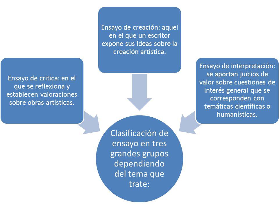 Clasificación de ensayo en tres grandes grupos dependiendo del tema que trate: Ensayo de critica: en el que se reflexiona y establecen valoraciones sobre obras artísticas.