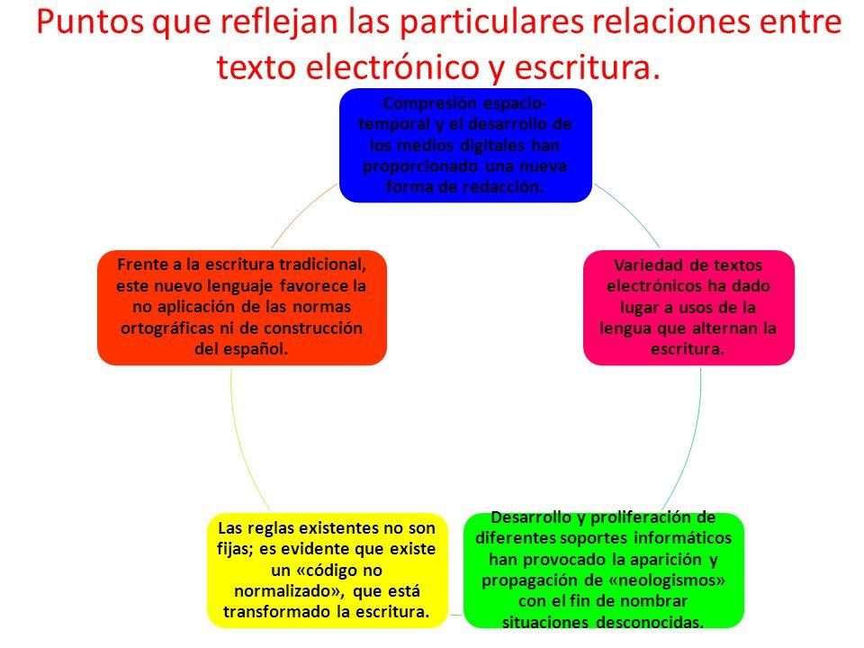 Puntos que reflejan las particulares relaciones entre texto electrónico y escritura.