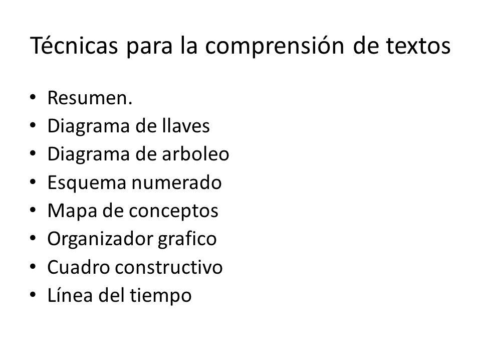 Técnicas para la comprensión de textos Resumen.