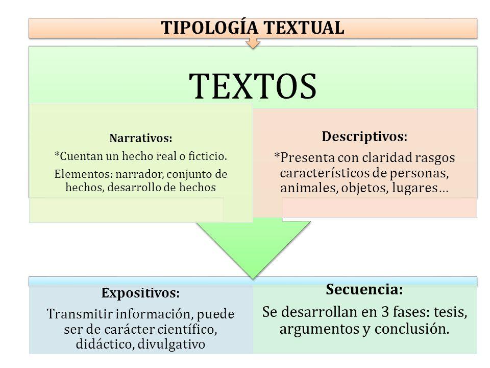 Expositivos: Transmitir información, puede ser de carácter científico, didáctico, divulgativo Secuencia: Se desarrollan en 3 fases: tesis, argumentos y conclusión.