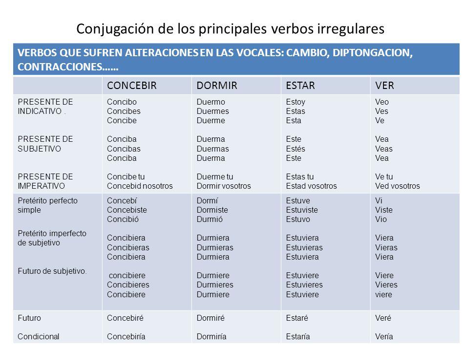 Conjugación de los principales verbos irregulares VERBOS QUE SUFREN ALTERACIONES EN LAS VOCALES: CAMBIO, DIPTONGACION, CONTRACCIONES…… CONCEBIRDORMIRESTARVER PRESENTE DE INDICATIVO.
