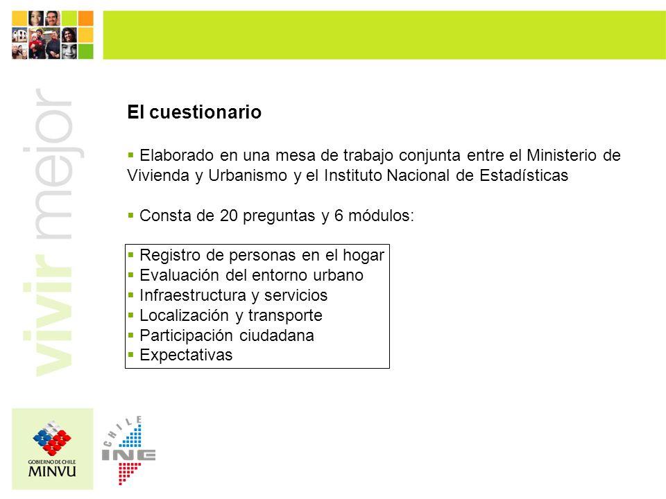 El cuestionario  Elaborado en una mesa de trabajo conjunta entre el Ministerio de Vivienda y Urbanismo y el Instituto Nacional de Estadísticas  Cons