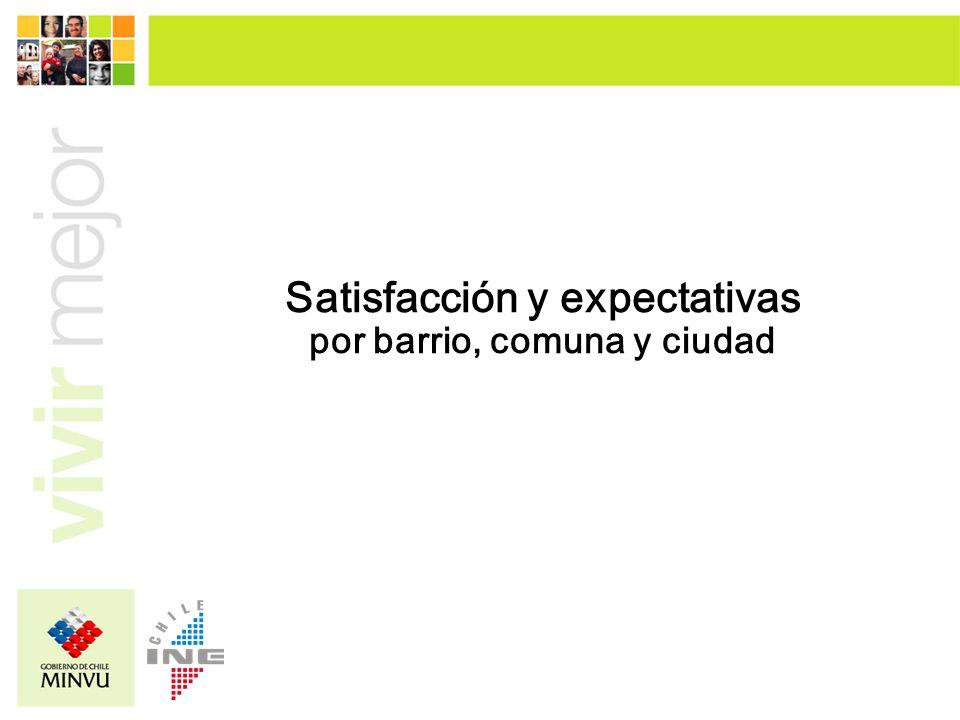 Satisfacción y expectativas por barrio, comuna y ciudad