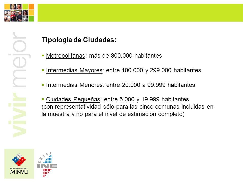 Tipología de Ciudades:  Metropolitanas: más de 300.000 habitantes  Intermedias Mayores: entre 100.000 y 299.000 habitantes  Intermedias Menores: en