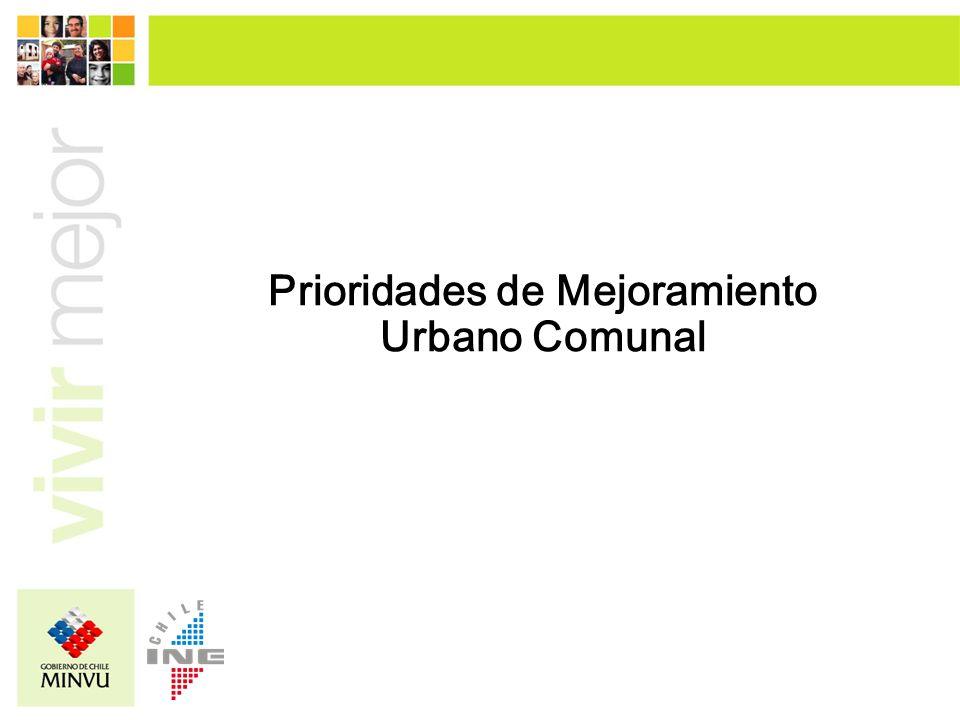 Prioridades de Mejoramiento Urbano Comunal