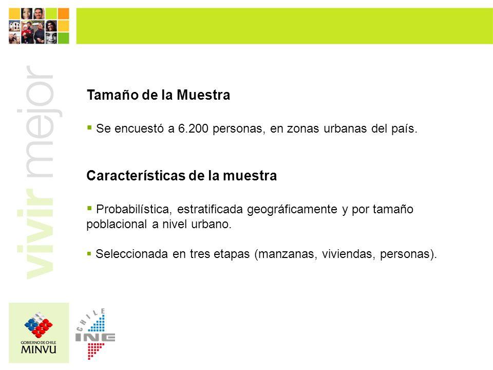 Tamaño de la Muestra  Se encuestó a 6.200 personas, en zonas urbanas del país. Características de la muestra  Probabilística, estratificada geográfi