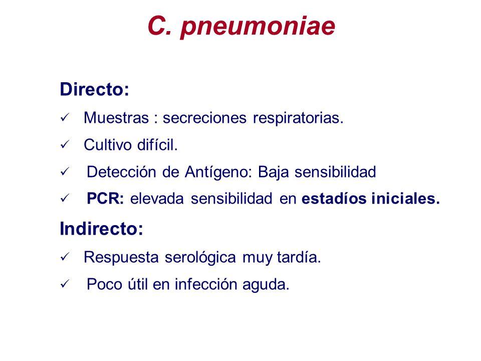 Directo: Muestras : secreciones respiratorias. Cultivo difícil. Detección de Antígeno: Baja sensibilidad PCR: elevada sensibilidad en estadíos inicial