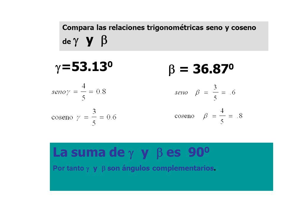 Compara las relaciones trigonométricas seno y coseno de  y   = 36.87 0  =53.13 0 La suma de  y  es 90 0 Por tanto  y  son ángulos complementar