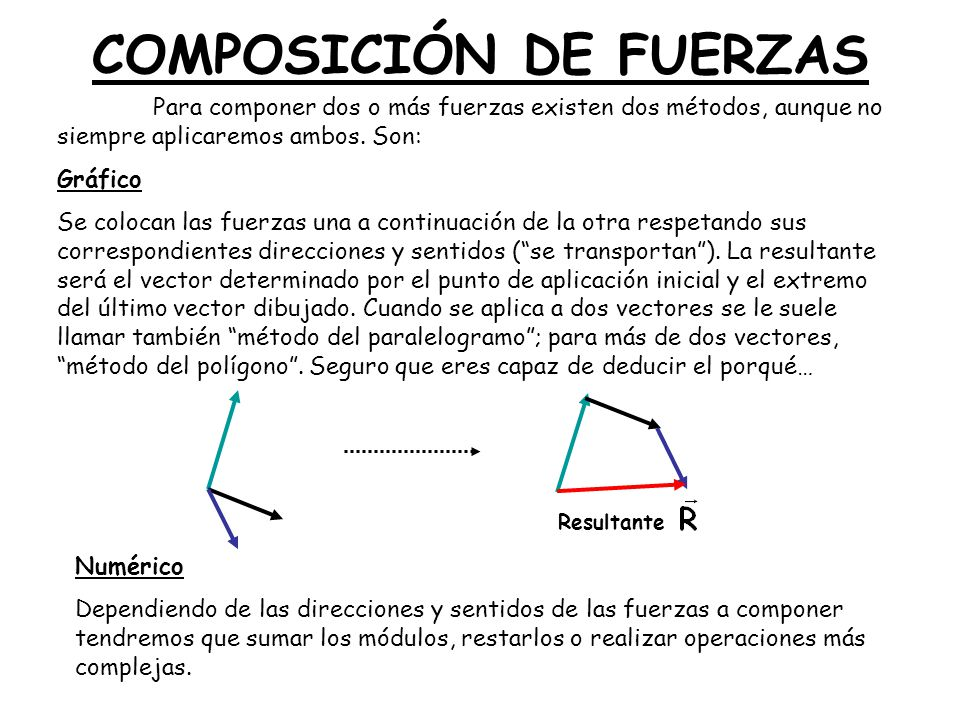Para componer dos o más fuerzas existen dos métodos, aunque no siempre aplicaremos ambos. Son: Gráfico Se colocan las fuerzas una a continuación de la