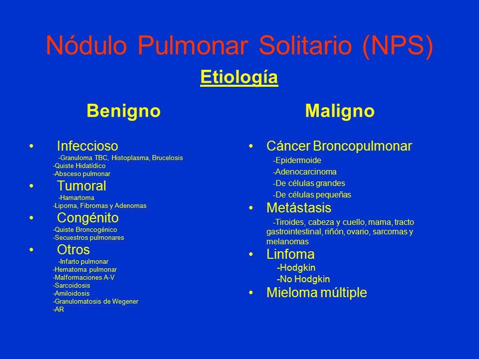 Nódulo Pulmonar Solitario (NPS) Infeccioso -Granuloma TBC, Histoplasma, Brucelosis -Quiste Hidatídico -Absceso pulmonar Tumoral -Hamartoma -Lipoma, Fibromas y Adenomas Congénito -Quiste Broncogénico -Secuestros pulmonares Otros -Infarto pulmonar -Hematoma pulmonar -Malformaciones A-V -Sarcoidosis -Amiloidosis -Granulomatosis de Wegener -AR Cáncer Broncopulmonar -Epidermoide -Adenocarcinoma -De células grandes -De células pequeñas Metástasis -Tiroides, cabeza y cuello, mama, tracto gastrointestinal, riñón, ovario, sarcomas y melanomas Linfoma -Hodgkin -No Hodgkin Mieloma múltiple Etiología Benigno Maligno