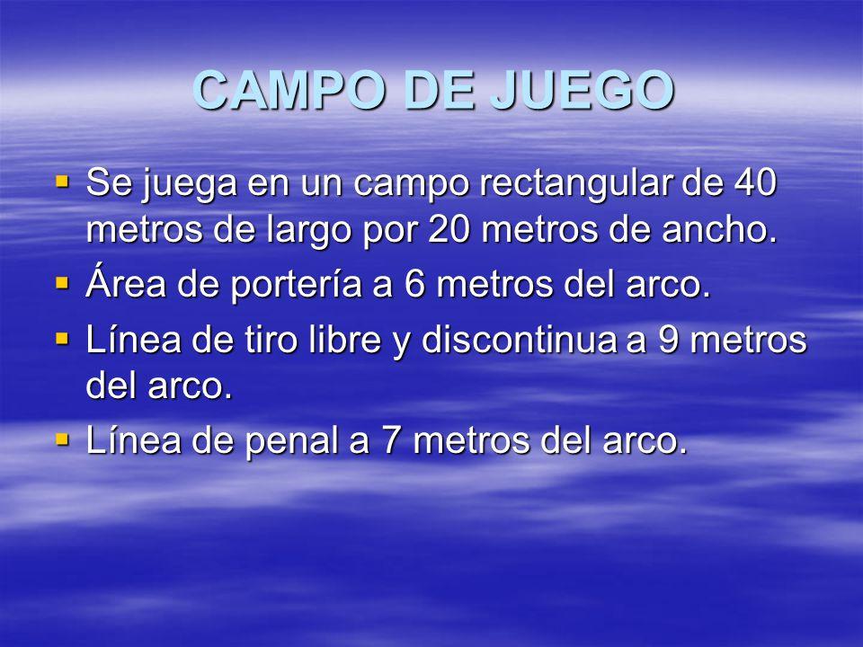 CAMPO DE JUEGO  Se juega en un campo rectangular de 40 metros de largo por 20 metros de ancho.  Área de portería a 6 metros del arco.  Línea de tir