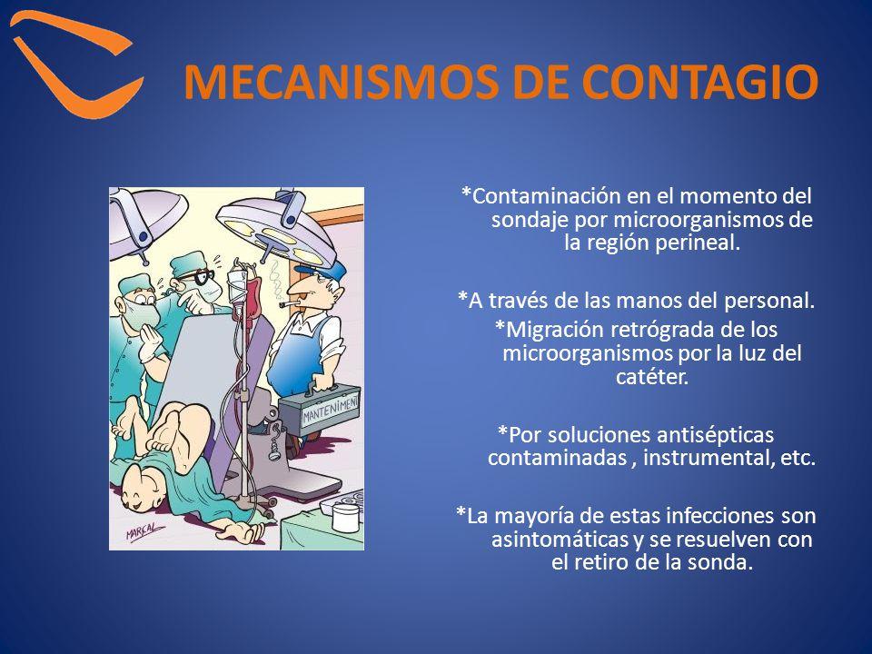 MECANISMOS DE CONTAGIO *Contaminación en el momento del sondaje por microorganismos de la región perineal. *A través de las manos del personal. *Migra