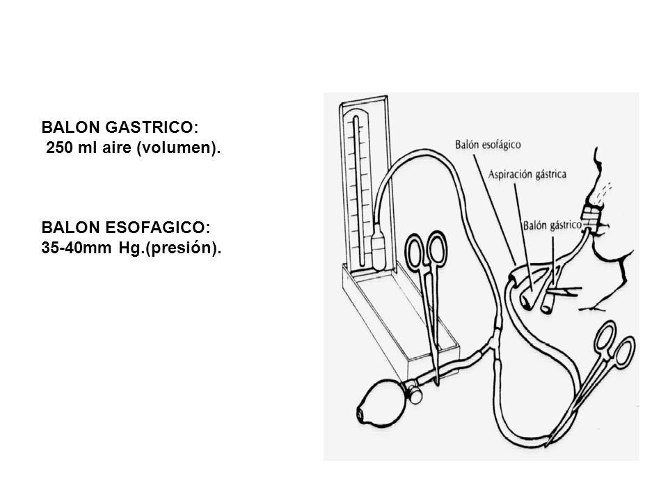 BALON GASTRICO: 250 ml aire (volumen). BALON ESOFAGICO: 35-40mm Hg.(presión).