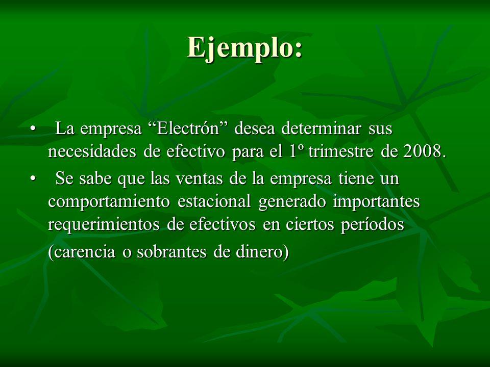 Ejemplo: La empresa Electrón desea determinar sus necesidades de efectivo para el 1º trimestre de 2008.