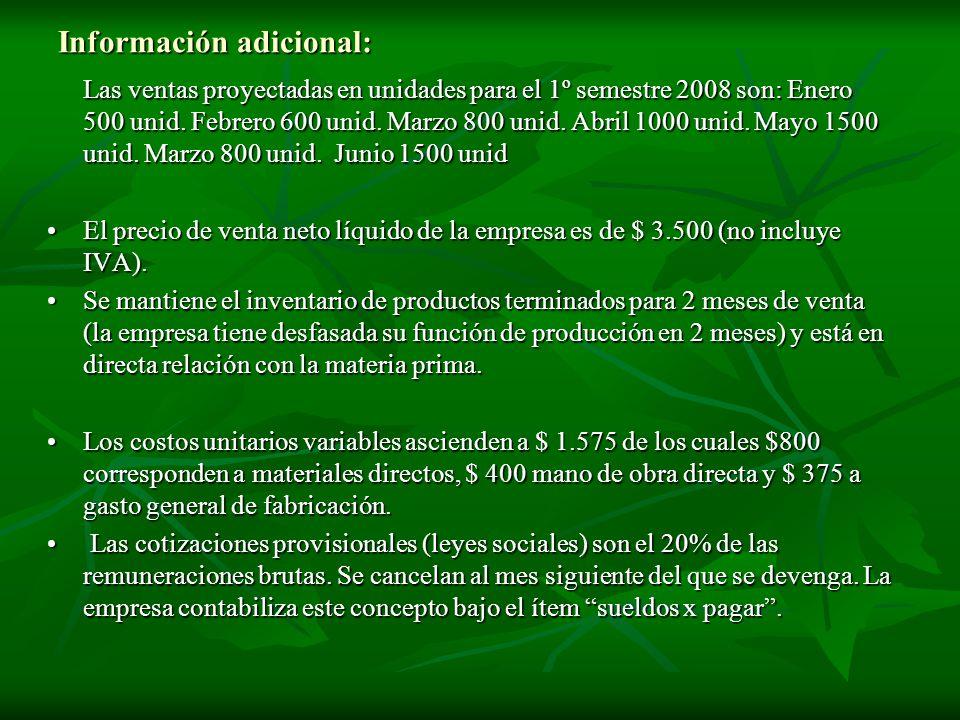 Información adicional: Las ventas proyectadas en unidades para el 1º semestre 2008 son: Enero 500 unid.