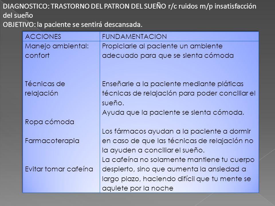 DIAGNOSTICO: TRASTORNO DEL PATRON DEL SUEÑO r/c ruidos m/p insatisfacción del sueño OBJETIVO: la paciente se sentirá descansada.