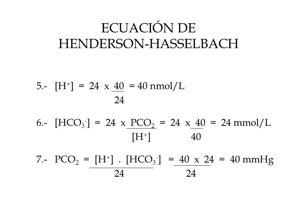 ECUACIÓN DE HENDERSON-HASSELBACH 5.- [H + ] = 24 x 40 = 40 nmol/L 24 6.- [HCO 3 - ] = 24 x PCO 2 = 24 x 40 = 24 mmol/L [H + ] 40 7.- PCO 2 = [H + ].