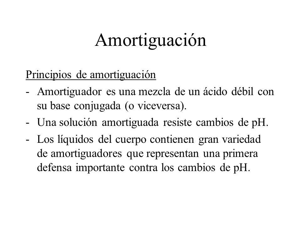 Amortiguación Principios de amortiguación -Amortiguador es una mezcla de un ácido débil con su base conjugada (o viceversa).