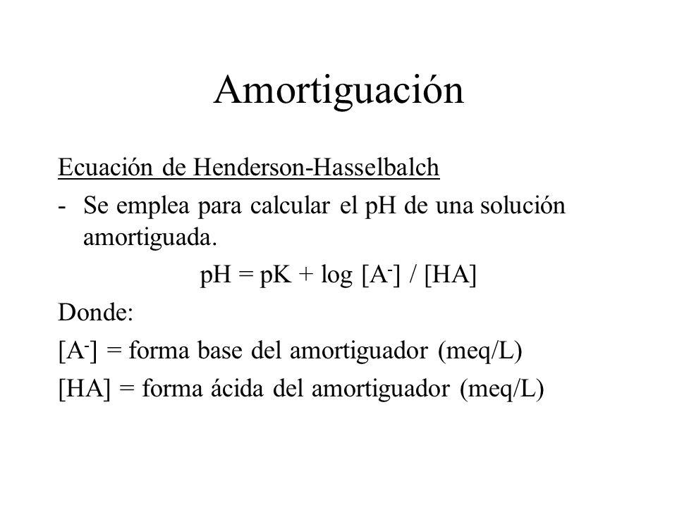 Amortiguación Ecuación de Henderson-Hasselbalch -Se emplea para calcular el pH de una solución amortiguada.