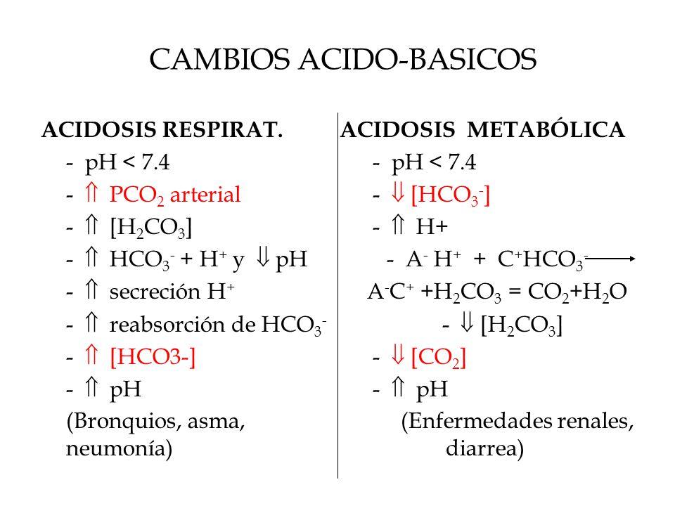 CAMBIOS ACIDO-BASICOS ACIDOSIS RESPIRAT.