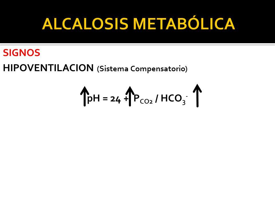 SIGNOS HIPOVENTILACION (Sistema Compensatorio) pH = 24 + P CO2 / HCO 3 -