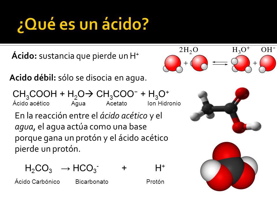 Ácido: sustancia que pierde un H + CH 3 COOH + H 2 O  CH 3 COO − + H 3 O + Ácido acético Agua Acetato Ion Hidronio En la reacción entre el ácido acético y el agua, el agua actúa como una base porque gana un protón y el ácido acético pierde un protón.