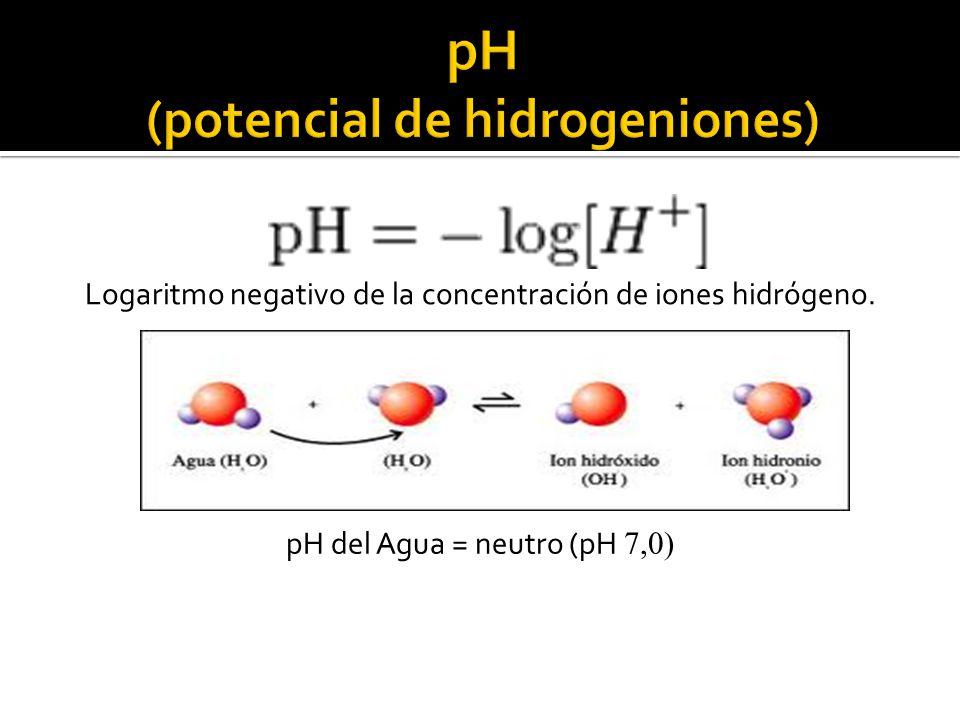 Logaritmo negativo de la concentración de iones hidrógeno. pH del Agua = neutro (pH 7,0)