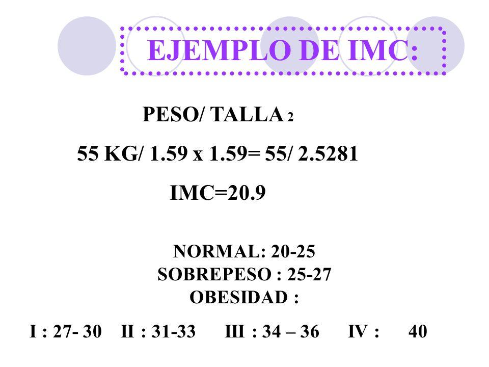 EJEMPLO DE IMC: PESO/ TALLA 2 55 KG/ 1.59 x 1.59= 55/ 2.5281 IMC=20.9 NORMAL: 20-25 SOBREPESO : 25-27 OBESIDAD : I : 27- 30 II : 31-33 III : 34 – 36 I