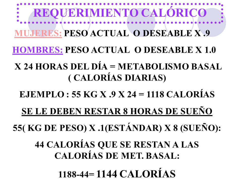 REQUERIMIENTO CALÓRICO MUJERES: PESO ACTUAL O DESEABLE X.9 HOMBRES: PESO ACTUAL O DESEABLE X 1.0 X 24 HORAS DEL DÍA = METABOLISMO BASAL ( CALORÍAS DIA