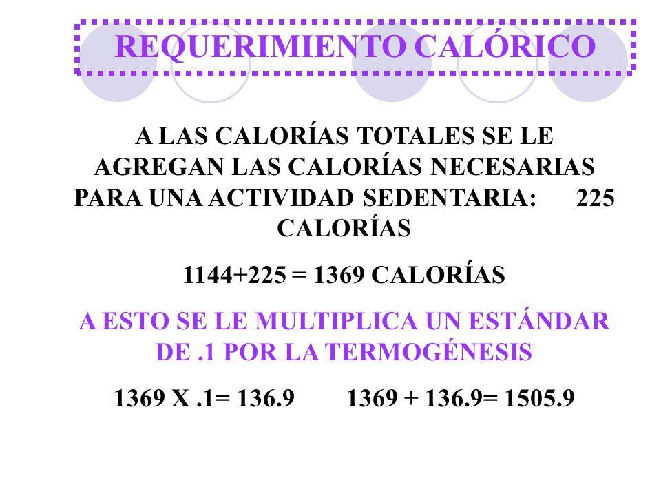 REQUERIMIENTO CALÓRICO A LAS CALORÍAS TOTALES SE LE AGREGAN LAS CALORÍAS NECESARIAS PARA UNA ACTIVIDAD SEDENTARIA: 225 CALORÍAS 1144+225 = 1369 CALORÍ