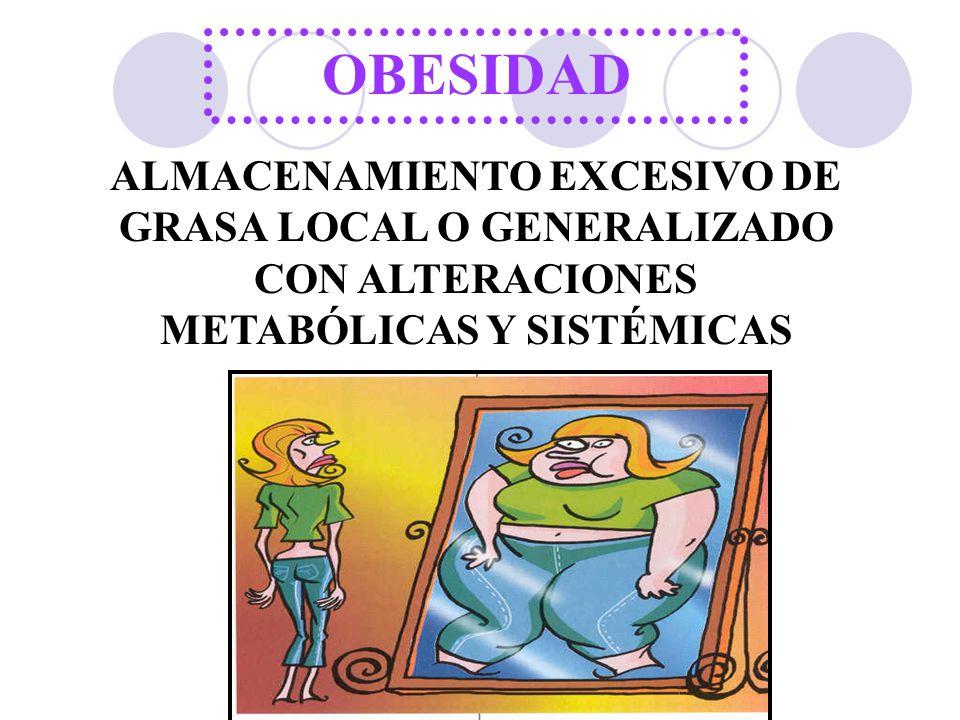 OBESIDAD ALMACENAMIENTO EXCESIVO DE GRASA LOCAL O GENERALIZADO CON ALTERACIONES METABÓLICAS Y SISTÉMICAS