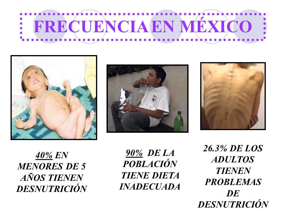 FRECUENCIA EN MÉXICO 40% EN MENORES DE 5 AÑOS TIENEN DESNUTRICIÓN 90% DE LA POBLACIÓN TIENE DIETA INADECUADA 26.3% DE LOS ADULTOS TIENEN PROBLEMAS DE