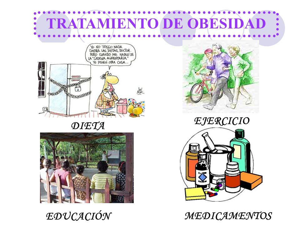 TRATAMIENTO DE OBESIDAD DIETA EJERCICIO EDUCACIÓN MEDICAMENTOS