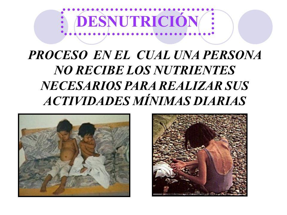 DESNUTRICIÓN PROCESO EN EL CUAL UNA PERSONA NO RECIBE LOS NUTRIENTES NECESARIOS PARA REALIZAR SUS ACTIVIDADES MÍNIMAS DIARIAS