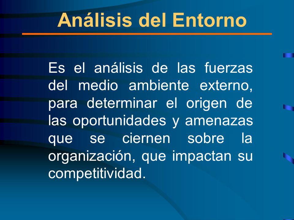 Análisis del Entorno Es el análisis de las fuerzas del medio ambiente externo, para determinar el origen de las oportunidades y amenazas que se ciernen sobre la organización, que impactan su competitividad.