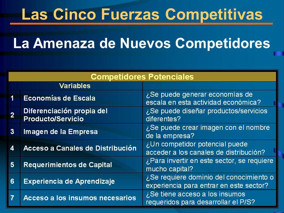 Las Cinco Fuerzas Competitivas La Amenaza de Nuevos Competidores